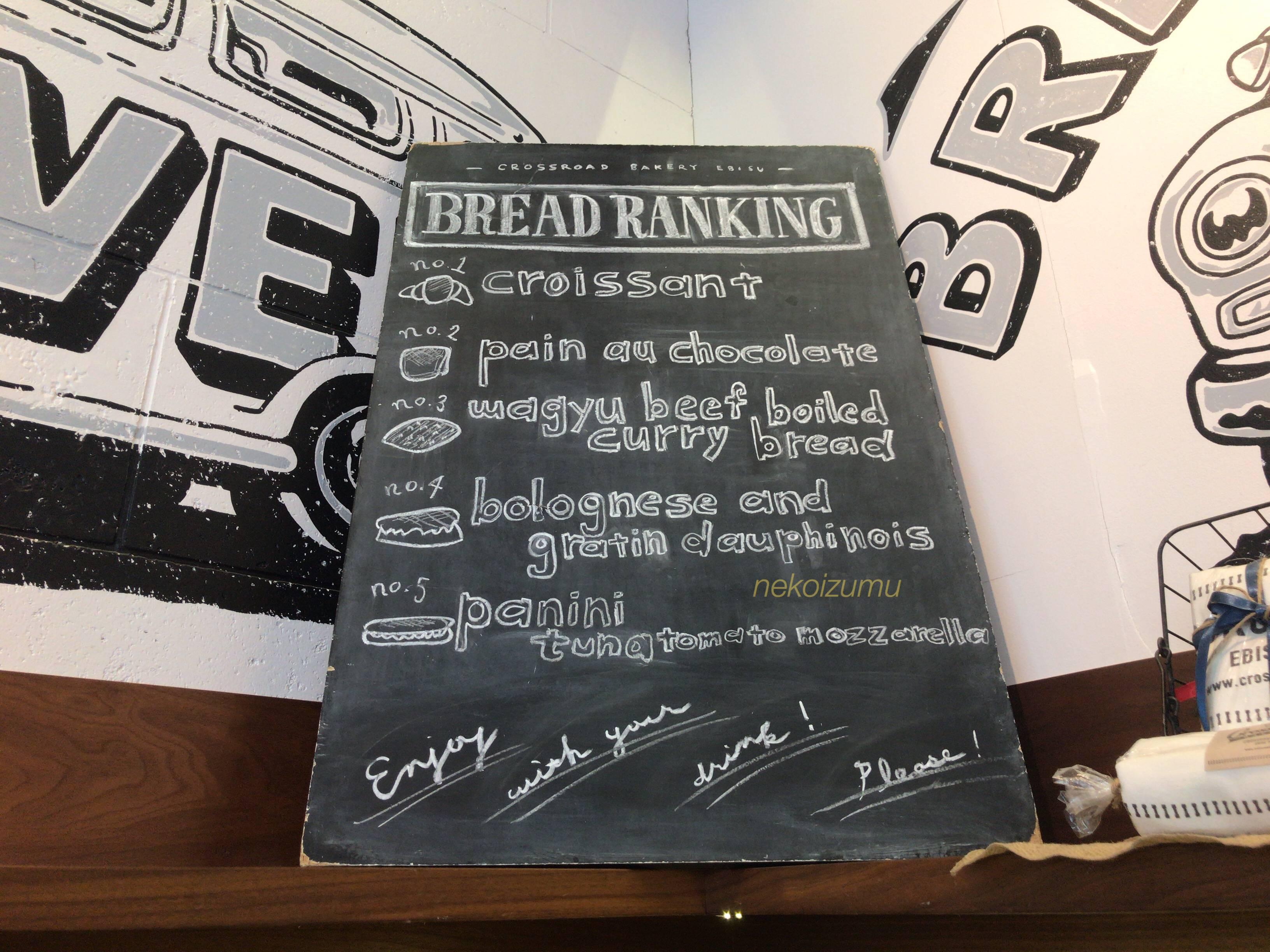 パンのランキング